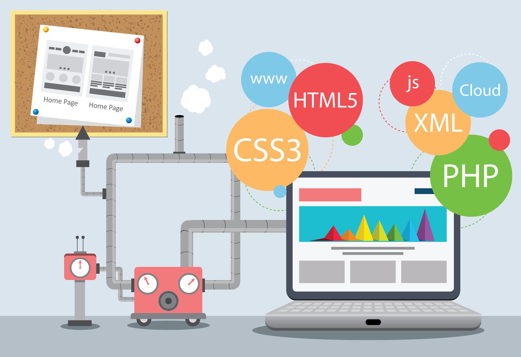 Cara Membuat Website Dengan Cepat Dan Mudah